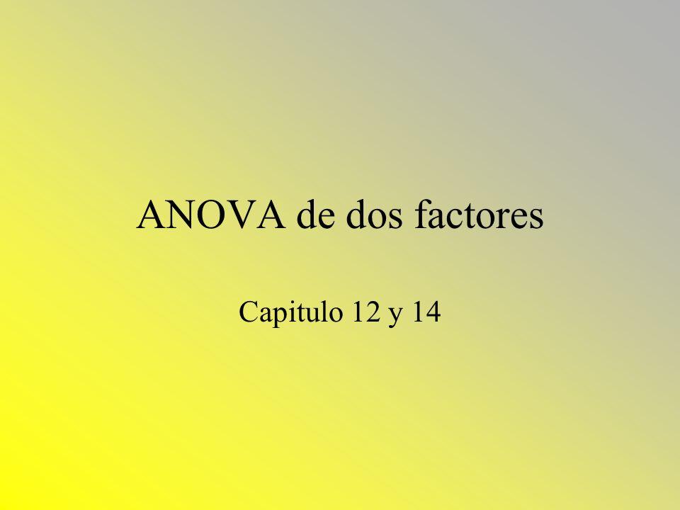 ANOVA de dos factores Capitulo 12 y 14