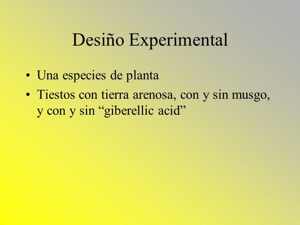 Desiño Experimental Una especies de planta Tiestos con tierra arenosa, con y sin musgo, y con y sin giberellic acid