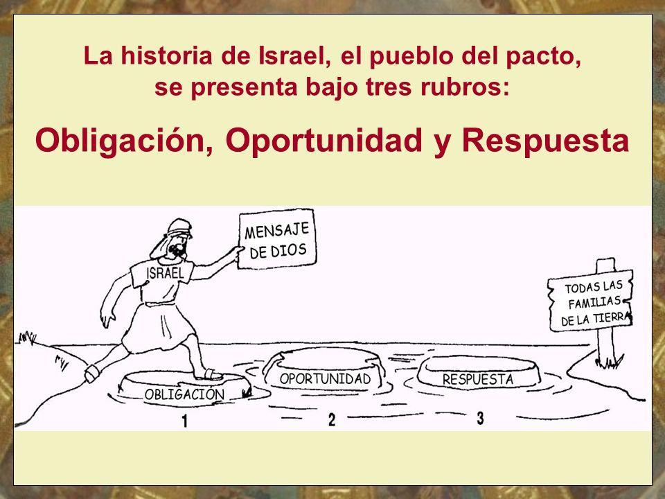 La historia de Israel, el pueblo del pacto, se presenta bajo tres rubros: Obligación, Oportunidad y Respuesta