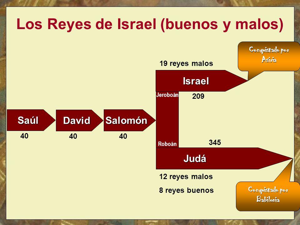 Los Reyes de Israel (buenos y malos) Saúl 40 David Salomón Jeroboán Roboán Israel Judá Judá 345 209 Conquistado por Asiria Conquistado por Babilonia 19 reyes malos 12 reyes malos 8 reyes buenos
