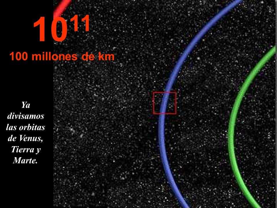 Ya observamos parte de la órbita de la Tierra (en azul) 10 10 Millones de km