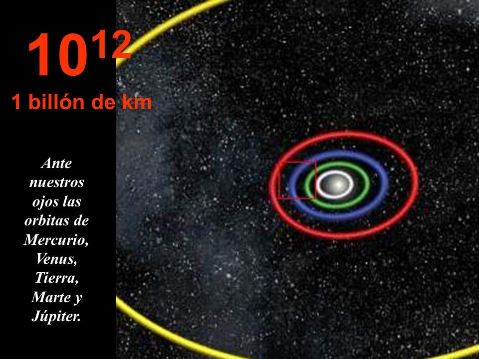 10 11 100 millones de km Ya divisamos las orbitas de Venus, Tierra y Marte.