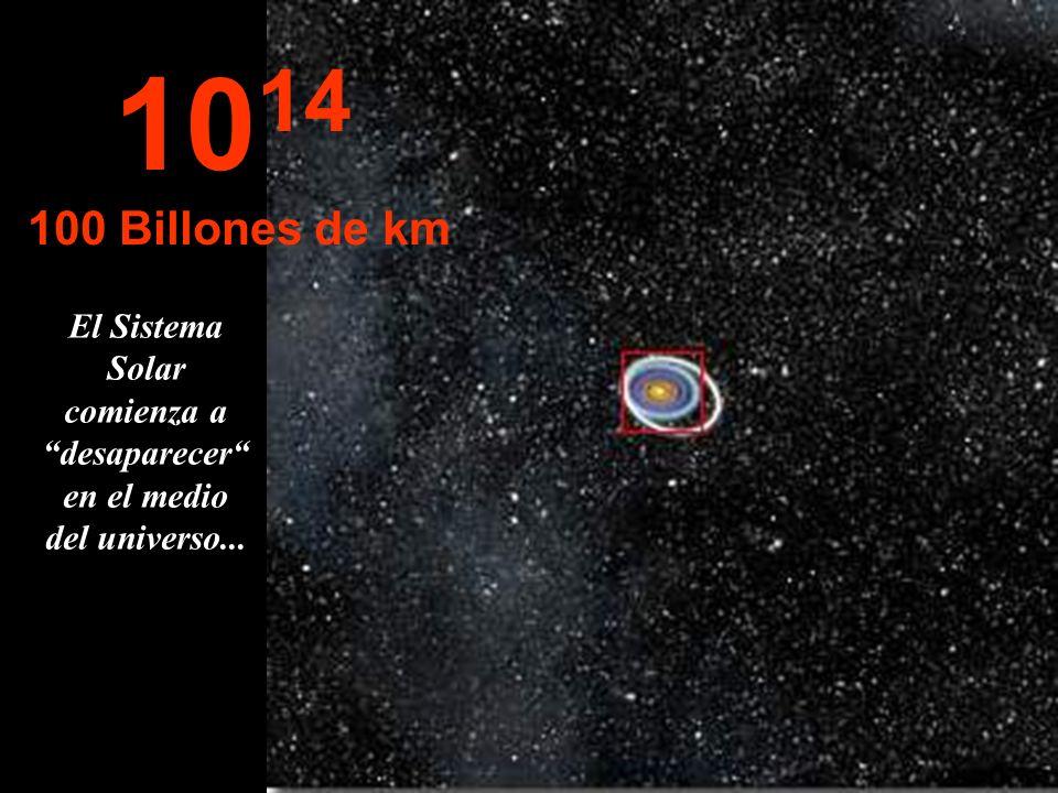 A la altura de nuestro viaje podemos observar todo el Sistema Solar y la órbita de sus planetas. 10 13 10 billones de km