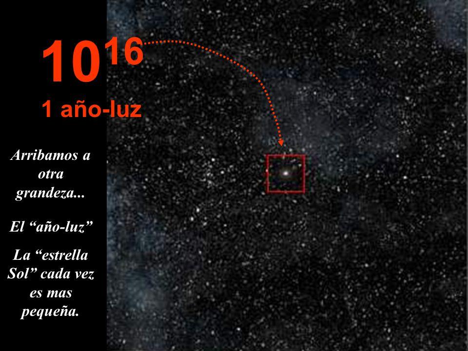 El Sol es solo una pequeña estrella en medio de otras miles... millones de estrellas... 10 15 1 trillón de km