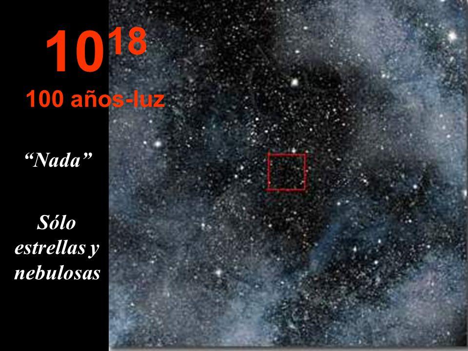Hemos perdido de vista a nuestro Sol, es uno mas entre millones. Sólo vemos estrellas en el infinito... 10 17 10 años-luz