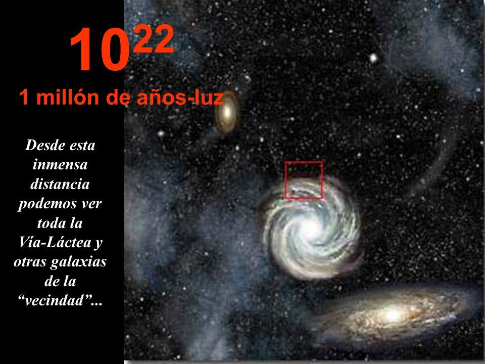 Podemos ver la periferia de nuestra Vía-Láctea y parte de otras galaxias 10 21 100.000 años-luz