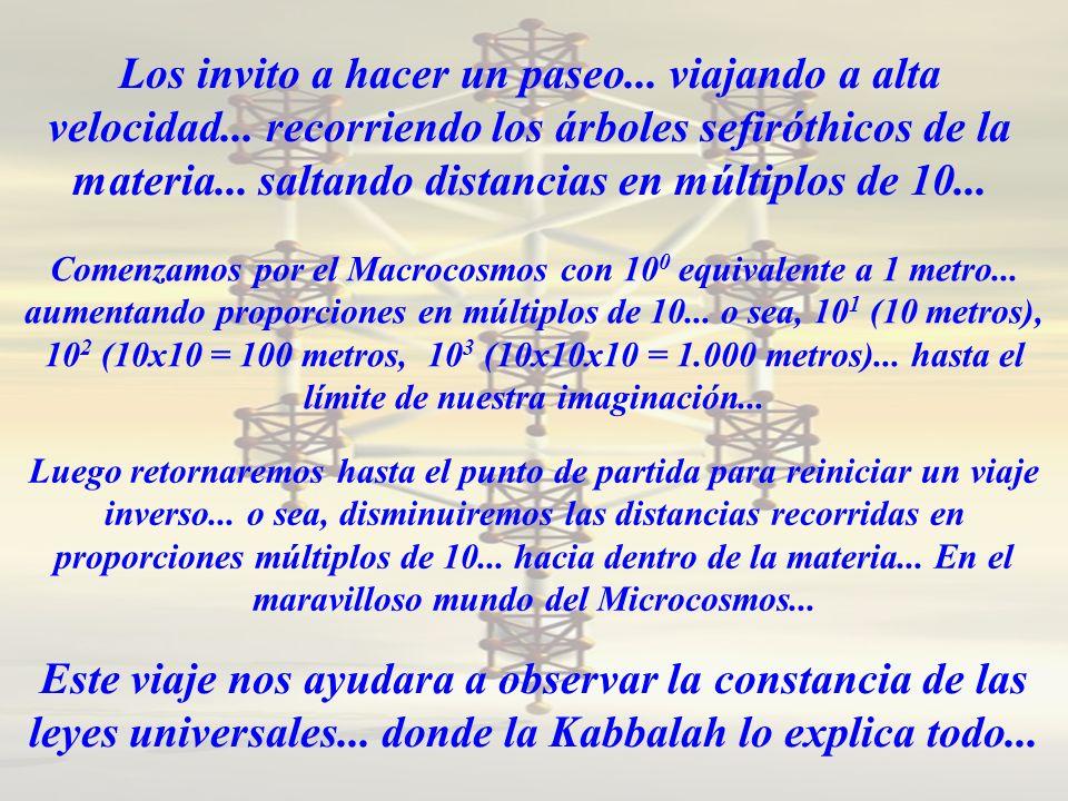 . Kabbalah La Creación Divina El Diseño Inteligente Visualizando el Macro y Micro Cosmos