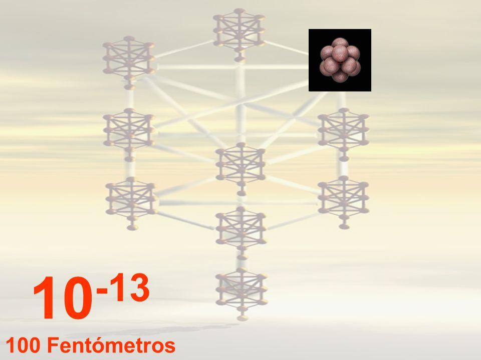 10 -11 10 picnómetros