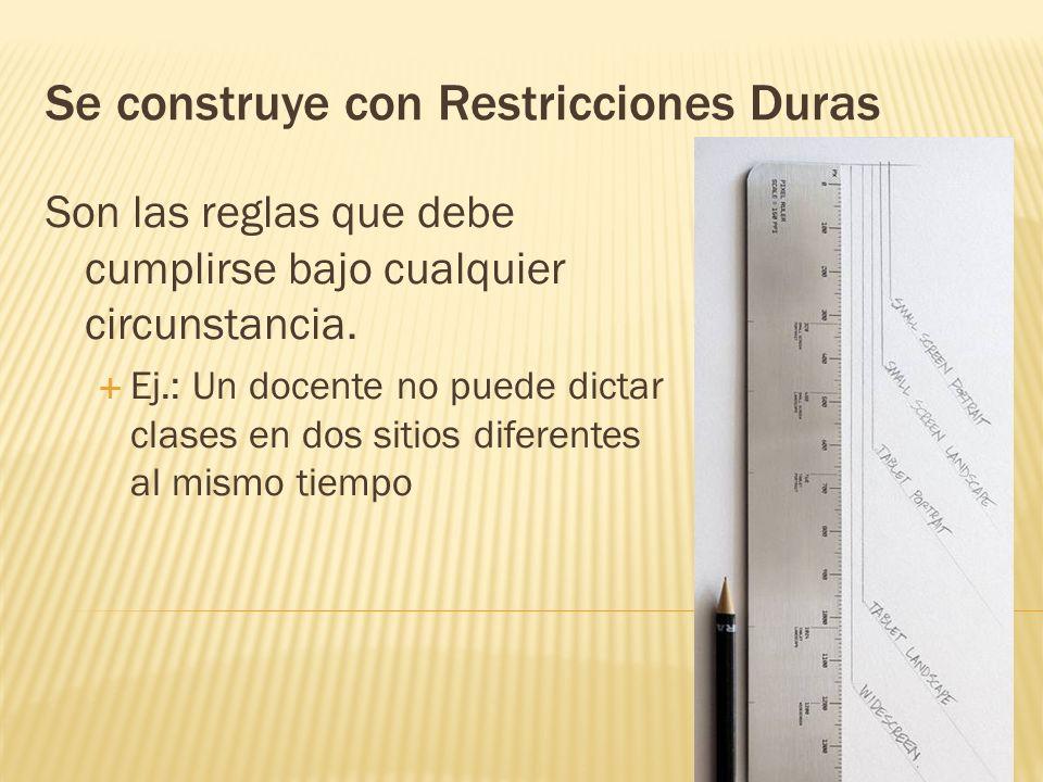 Se construye con Restricciones Duras Son las reglas que debe cumplirse bajo cualquier circunstancia. Ej.: Un docente no puede dictar clases en dos sit