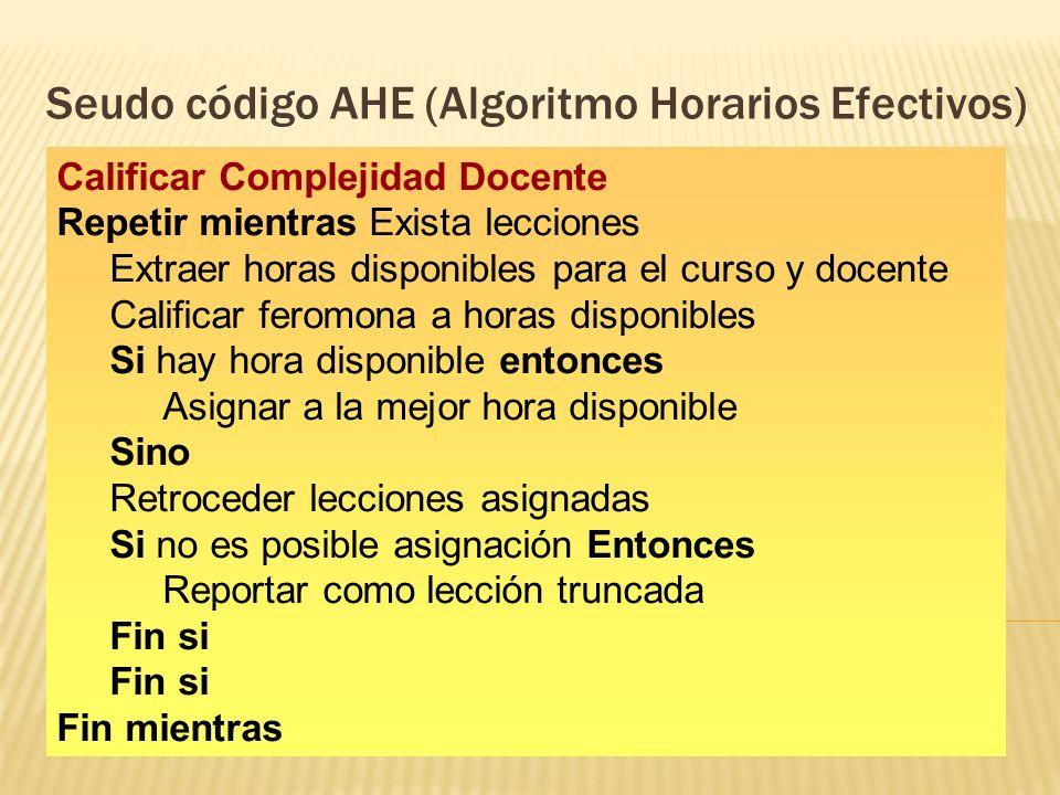 Seudo código AHE (Algoritmo Horarios Efectivos) Calificar Complejidad Docente Repetir mientras Exista lecciones Extraer horas disponibles para el curs