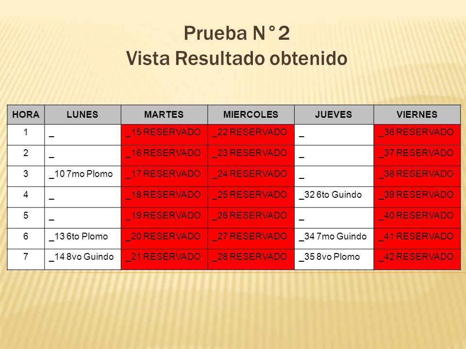 Prueba N°2 Vista Resultado obtenido HORALUNESMARTESMIERCOLESJUEVESVIERNES 1__15 RESERVADO_22 RESERVADO__36 RESERVADO 2__16 RESERVADO_23 RESERVADO__37