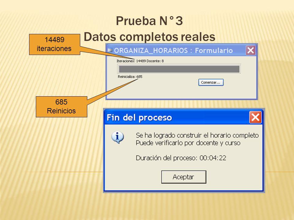 Prueba N°3 Datos completos reales 14489 iteraciones 685 Reinicios