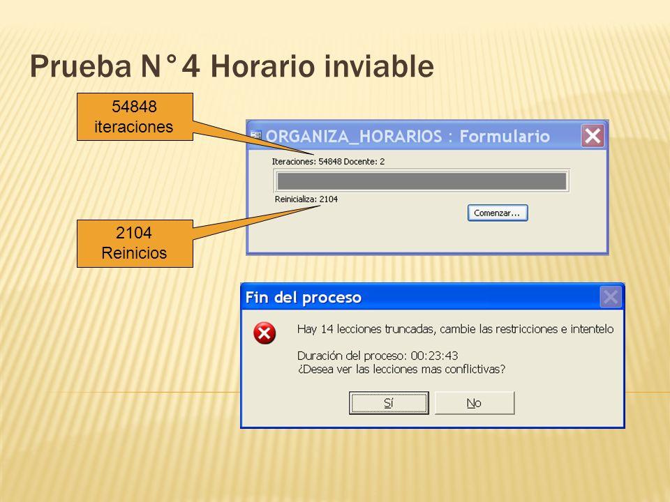 Prueba N°4 Horario inviable 54848 iteraciones 2104 Reinicios