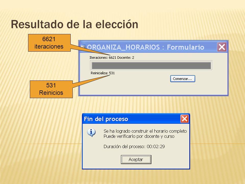Resultado de la elección 6621 iteraciones 531 Reinicios