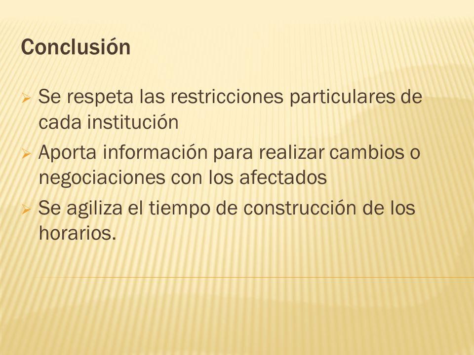Conclusión Se respeta las restricciones particulares de cada institución Aporta información para realizar cambios o negociaciones con los afectados Se