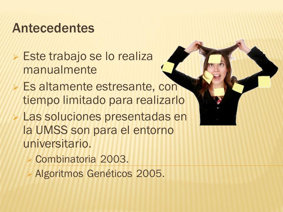 Resumen de complicaciones al Crear Horario Nombre_DocPESO_DOCTOTAL REINICIOS123456 Prof.