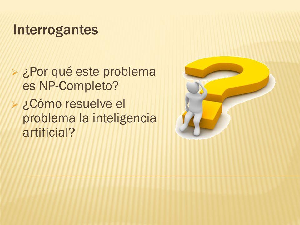 Prueba N°1 Sin Restricciones docentes Iteraciones = Intentos de construcción Reinicializa = Complejidad Presentada.