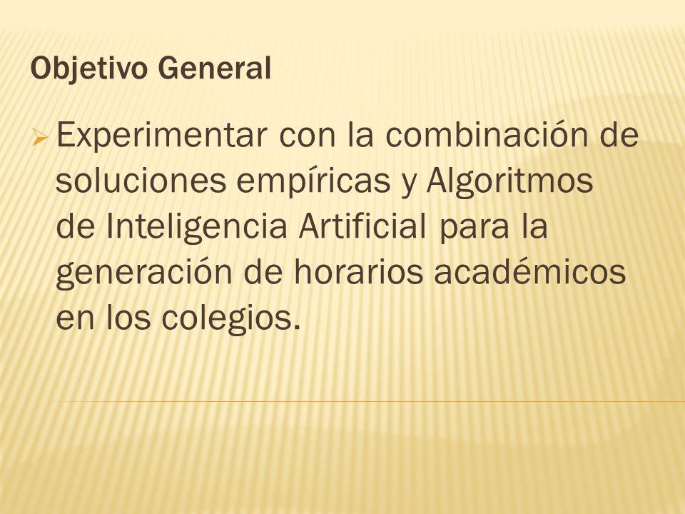 Objetivo General Experimentar con la combinación de soluciones empíricas y Algoritmos de Inteligencia Artificial para la generación de horarios académ