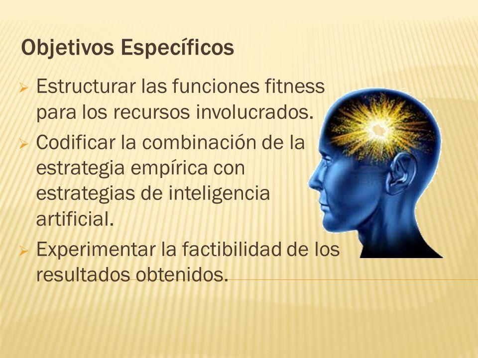 Objetivos Específicos Estructurar las funciones fitness para los recursos involucrados. Codificar la combinación de la estrategia empírica con estrate