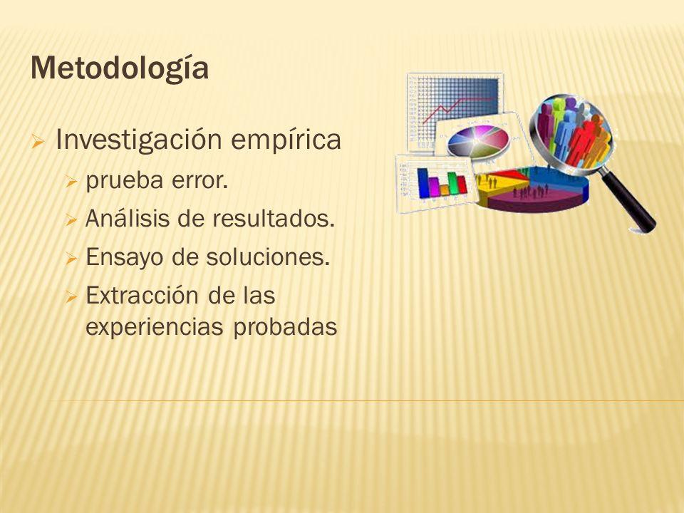 Metodología Investigación empírica prueba error. Análisis de resultados. Ensayo de soluciones. Extracción de las experiencias probadas