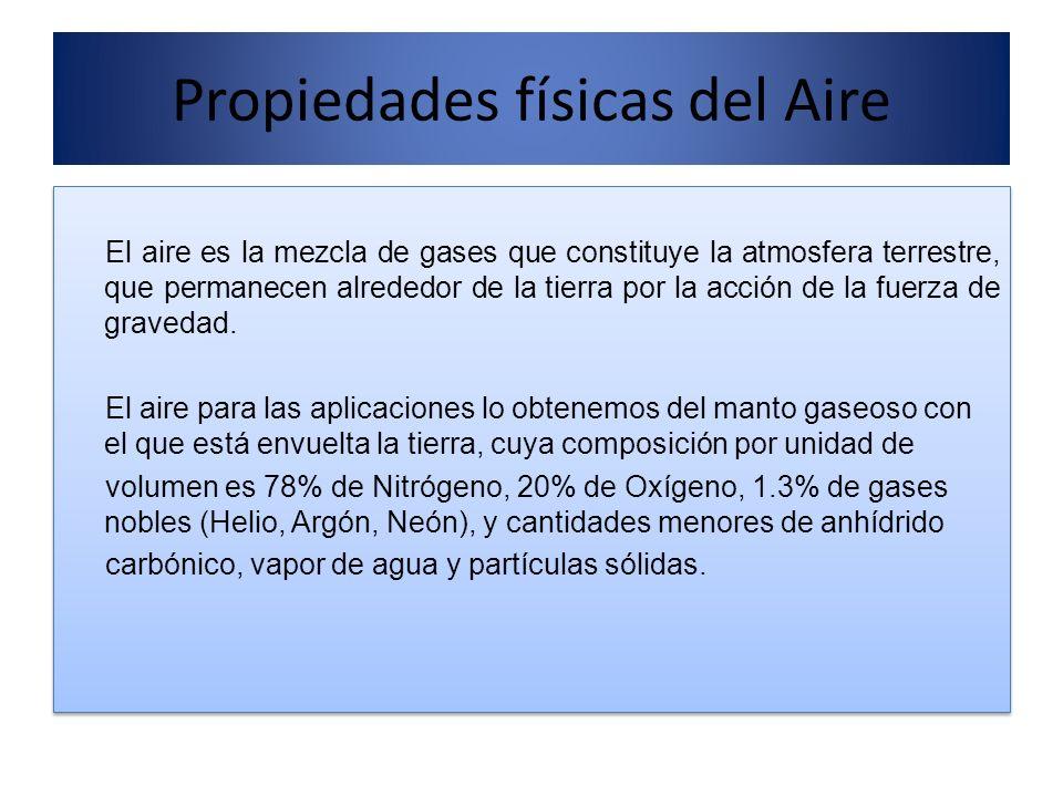 Propiedades físicas del Aire El aire es la mezcla de gases que constituye la atmosfera terrestre, que permanecen alrededor de la tierra por la acción de la fuerza de gravedad.