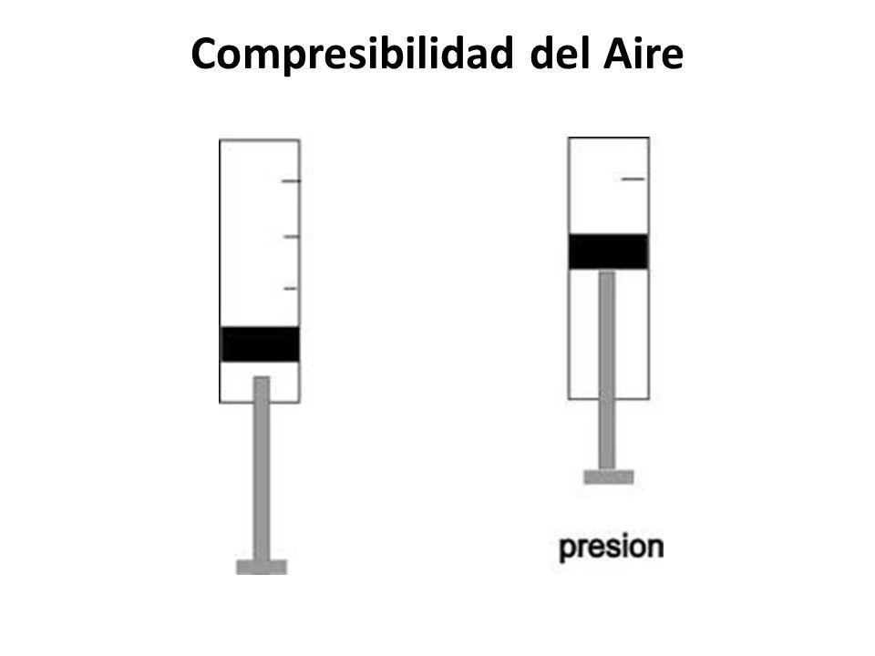 Compresibilidad del Aire