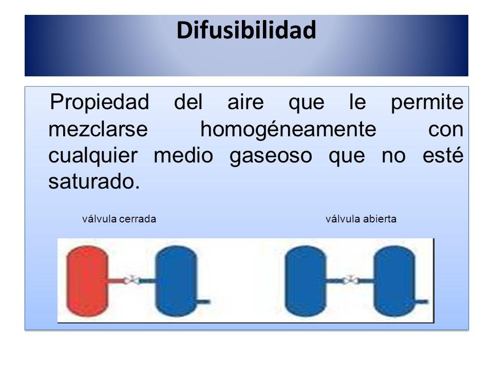 Difusibilidad Propiedad del aire que le permite mezclarse homogéneamente con cualquier medio gaseoso que no esté saturado.