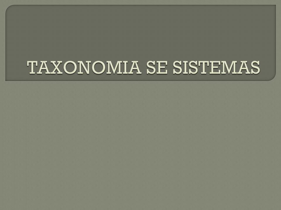 Es una forma clara y ordenada en la cual se ordenan todos los organismos vivientes Se forman de una colección de grupos llamados taxones subdivididos en distintos rangos o categorías taxonómicas