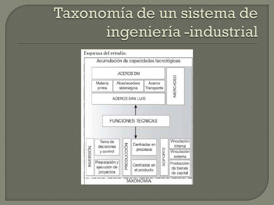 Conjunto de elementos interrelacionados e interactúales entre si para lograr un mismo objetivo Y sus características son: Que buscan un objetivo, tienen un ambiente, recursos, componentes, administración de sistema