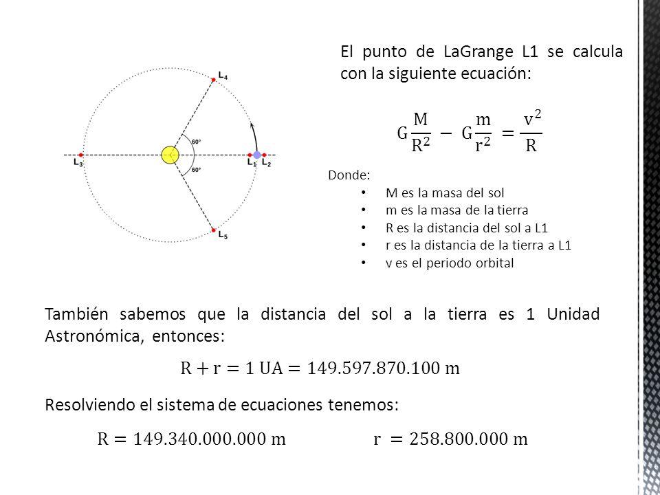 El punto de LaGrange L1 se calcula con la siguiente ecuación: Donde: M es la masa del sol m es la masa de la tierra R es la distancia del sol a L1 r e