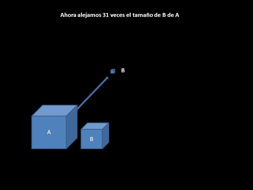 Ahora alejamos 31 veces el tamaño de B de A B A B