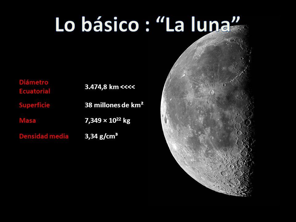 Diámetro Ecuatorial 3.474,8 km <<<< Superficie38 millones de km² Masa7,349 × 10 22 kg Densidad media3,34 g/cm³
