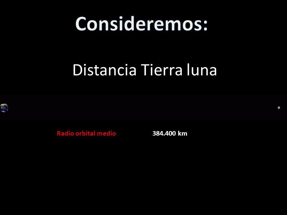 Distancia Tierra luna Radio orbital medio384.400 km