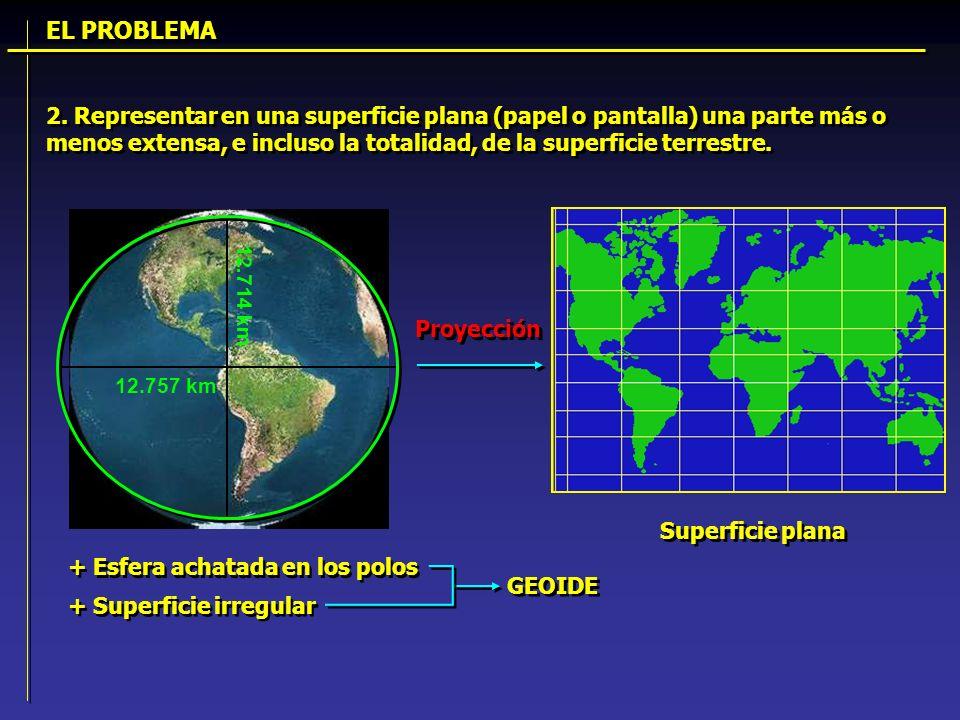 2. Representar en una superficie plana (papel o pantalla) una parte más o menos extensa, e incluso la totalidad, de la superficie terrestre. 12.757 km