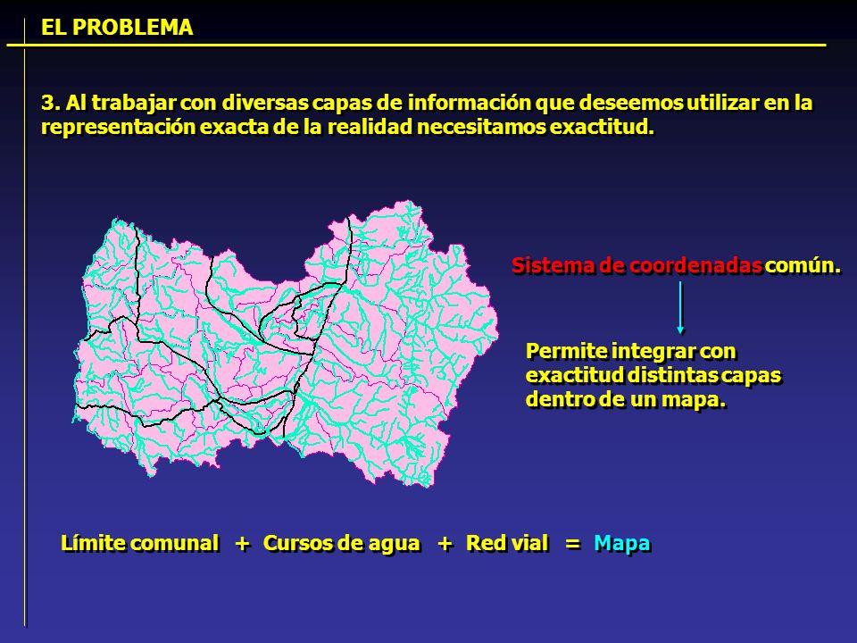 CARACTERÍSTICAS GENERALES Proyección cilíndrica transversa.