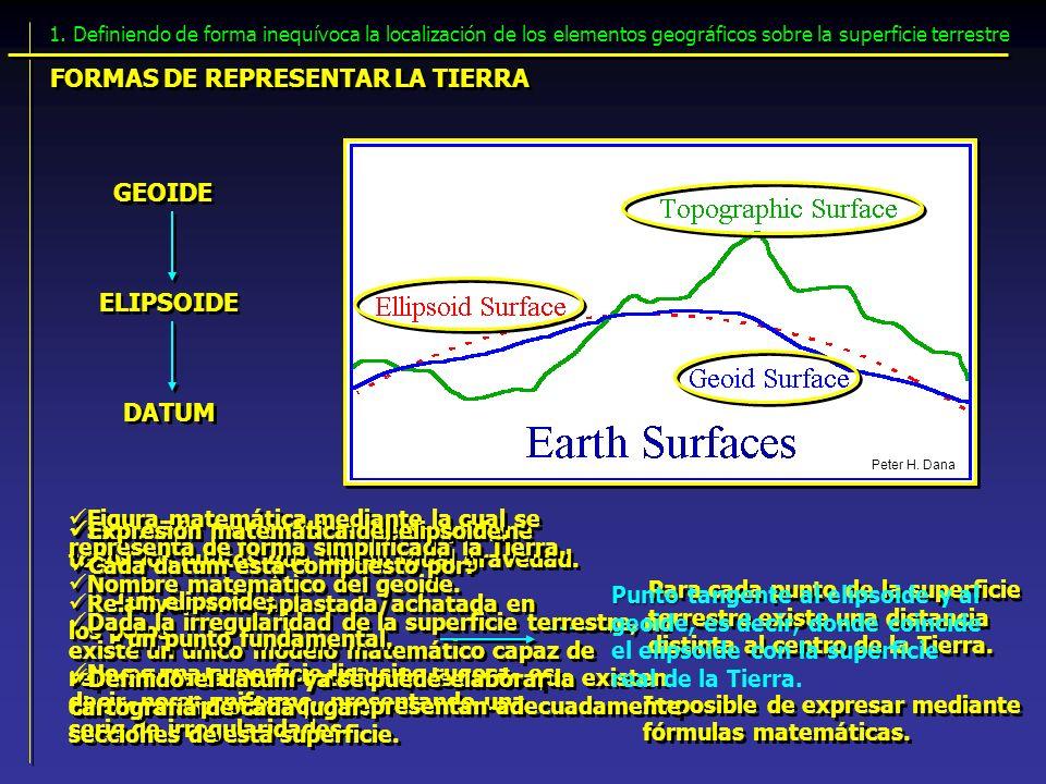 FORMAS DE REPRESENTAR LA TIERRA GEOIDE ELIPSOIDE DATUM Superficie teórica de la Tierra que une todos los puntos que tienen igual gravedad. Para cada p