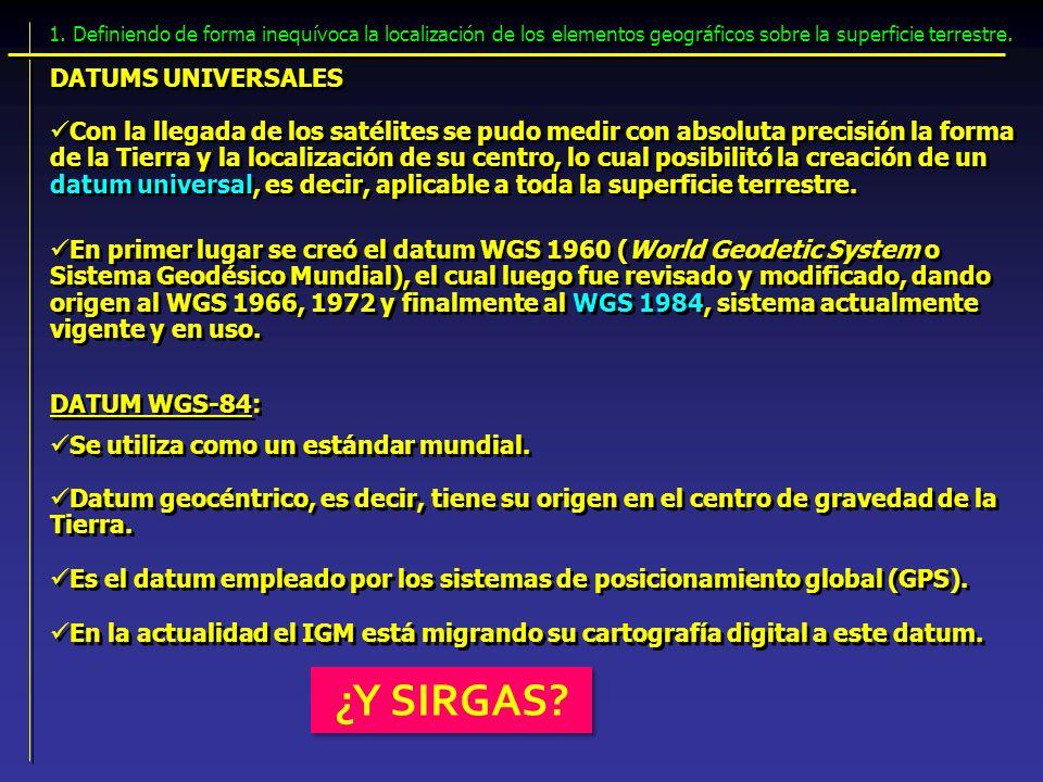 GEORREFERENCIACIÓN SISTEMAS DE COORDENADAS ¿Qué es un sistema de coordenadas.