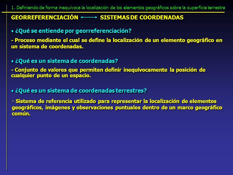 GEORREFERENCIACIÓN SISTEMAS DE COORDENADAS ¿Qué es un sistema de coordenadas? - Conjunto de valores que permiten definir inequívocamente la posición d