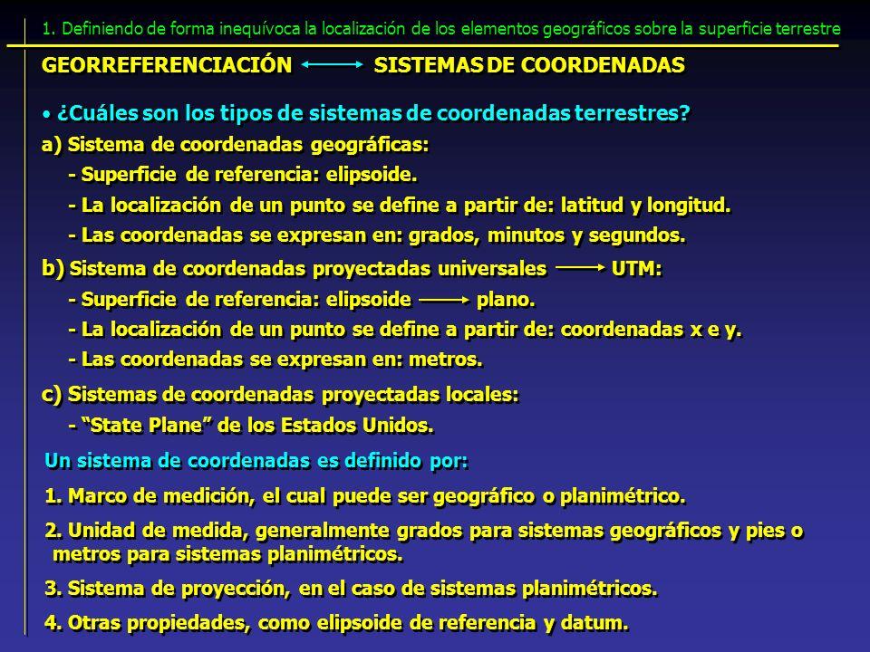 GEORREFERENCIACIÓN SISTEMAS DE COORDENADAS 1. Definiendo de forma inequívoca la localización de los elementos geográficos sobre la superficie terrestr
