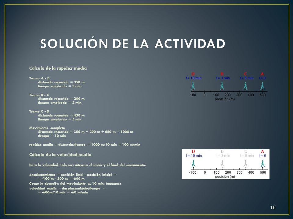 Cálculo de la rapidez media Tramo A - B distancia recorrida = 350 m tiempo empleado = 3 min Tramo B - C distancia recorrida = 200 m tiempo empleado =