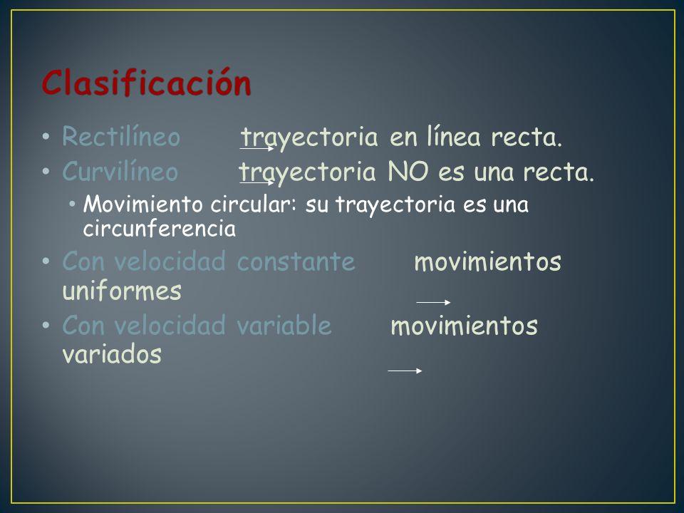 Rectilíneo trayectoria en línea recta. Curvilíneo trayectoria NO es una recta. Movimiento circular: su trayectoria es una circunferencia Con velocidad