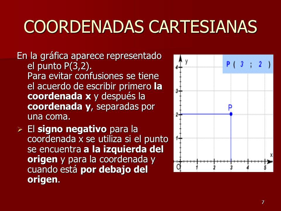 7 COORDENADAS CARTESIANAS En la gráfica aparece representado el punto P(3,2). Para evitar confusiones se tiene el acuerdo de escribir primero la coord