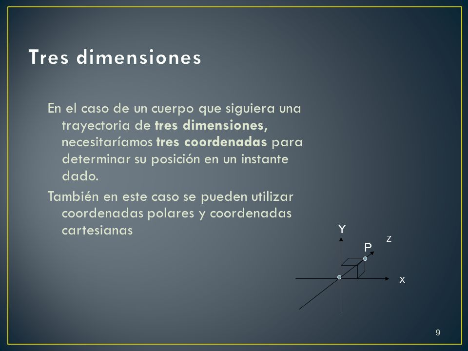 En el caso de un cuerpo que siguiera una trayectoria de tres dimensiones, necesitaríamos tres coordenadas para determinar su posición en un instante d