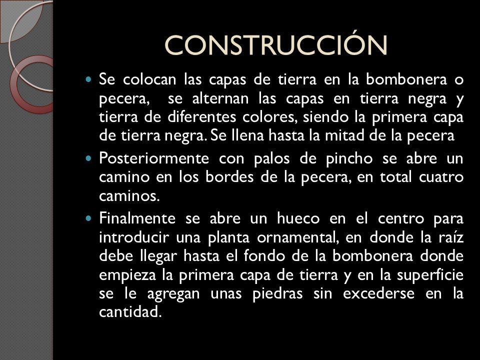 CONSTRUCCIÓN CONSTRUCCIÓN Se colocan las capas de tierra en la bombonera o pecera, se alternan las capas en tierra negra y tierra de diferentes colore