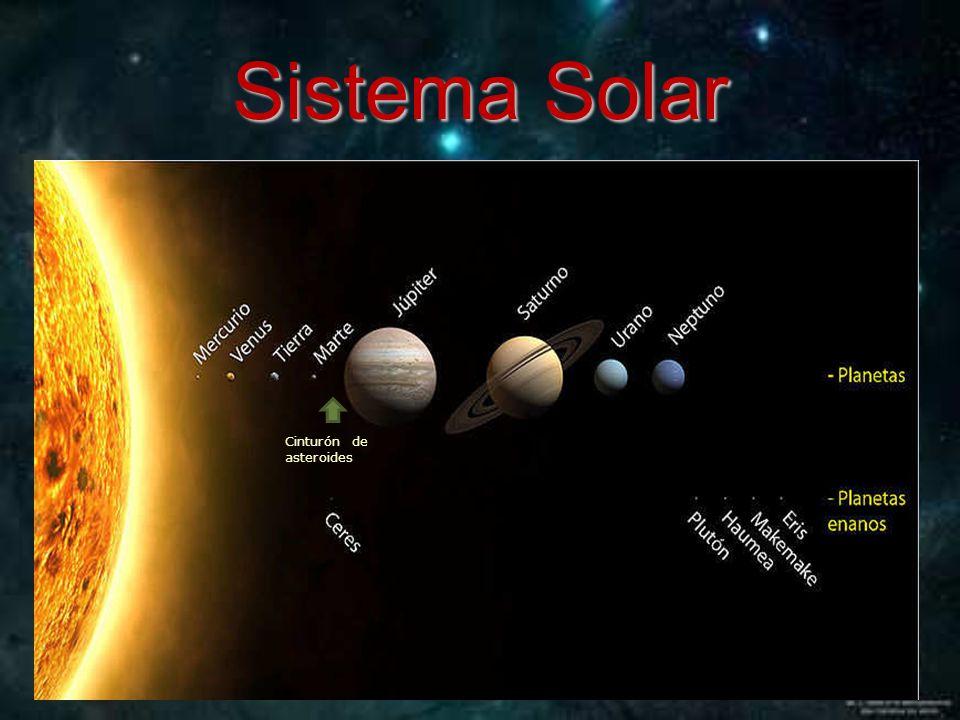 Sistema Solar Cinturón de asteroides