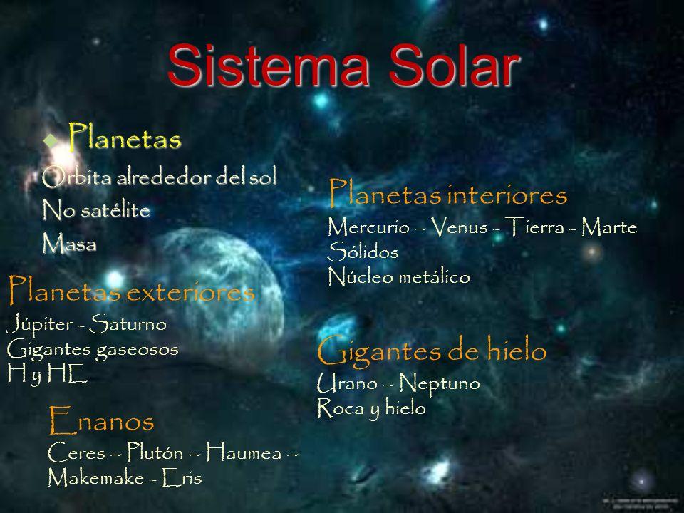 Sistema Solar Planetas Planetas Orbita alrededor del sol No satélite Masa Planetas interiores Mercurio – Venus - Tierra - Marte Sólidos Núcleo metálic