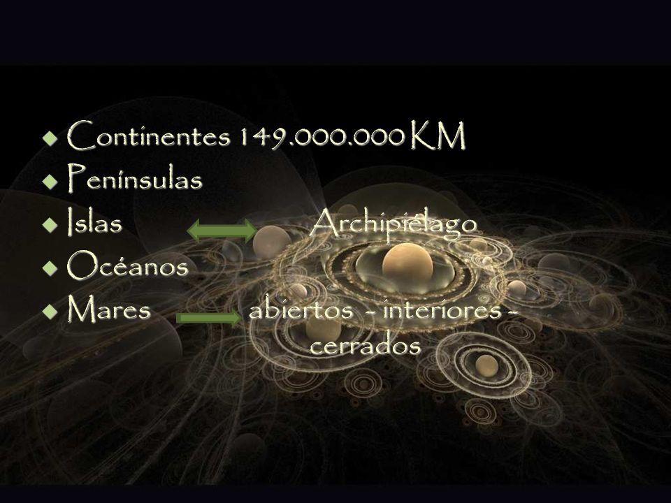 Continentes 149.000.000 KM Continentes 149.000.000 KM Penínsulas Penínsulas Islas Archipiélago Islas Archipiélago Océanos Océanos Mares abiertos - int