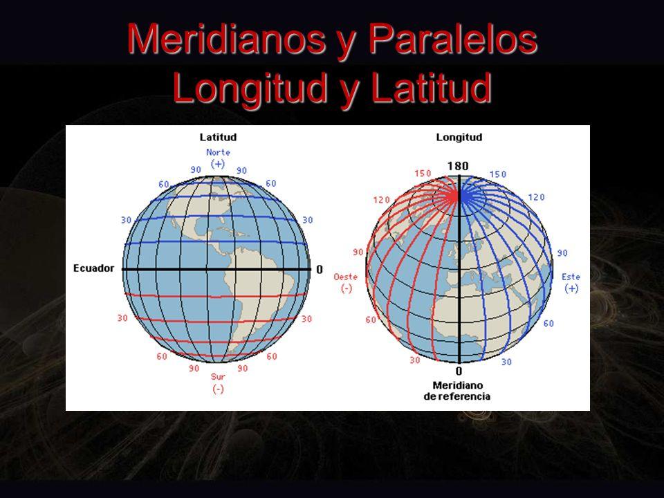 Meridianos y Paralelos Longitud y Latitud