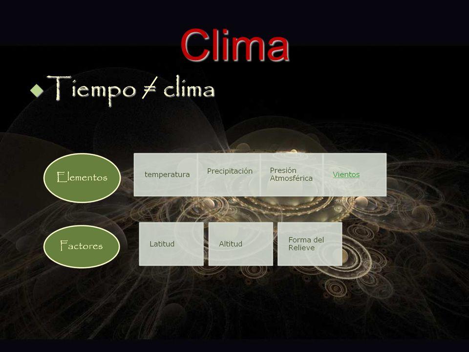 Clima Tiempo = clima Tiempo = clima