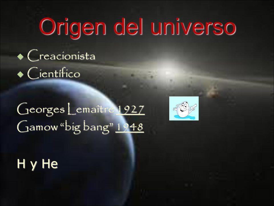 Creacionista Creacionista Científico Científico Georges Lemaître 1927 Gamow big bang 1948 H y He